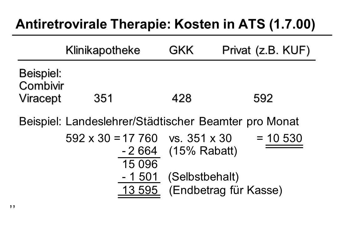 Antiretrovirale Therapie: Kosten in ATS (1.7.00) KlinikapothekeGKKPrivat (z.B. KUF) Beispiel:Combivir Viracept 351428592 Beispiel:Landeslehrer/Städtis