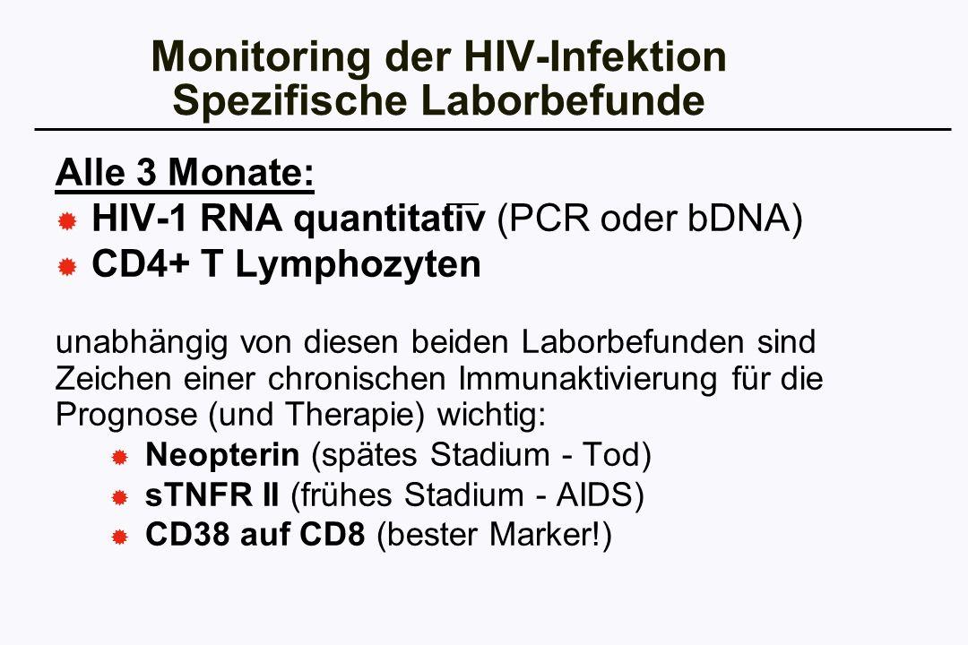 Monitoring der HIV-Infektion Spezifische Laborbefunde Alle 3 Monate: HIV-1 RNA quantitativ (PCR oder bDNA) CD4+ T Lymphozyten unabhängig von diesen be