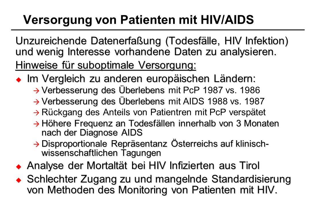 Versorgung von Patienten mit HIV/AIDS Unzureichende Datenerfaßung (Todesfälle, HIV Infektion) und wenig Interesse vorhandene Daten zu analysieren. Hin