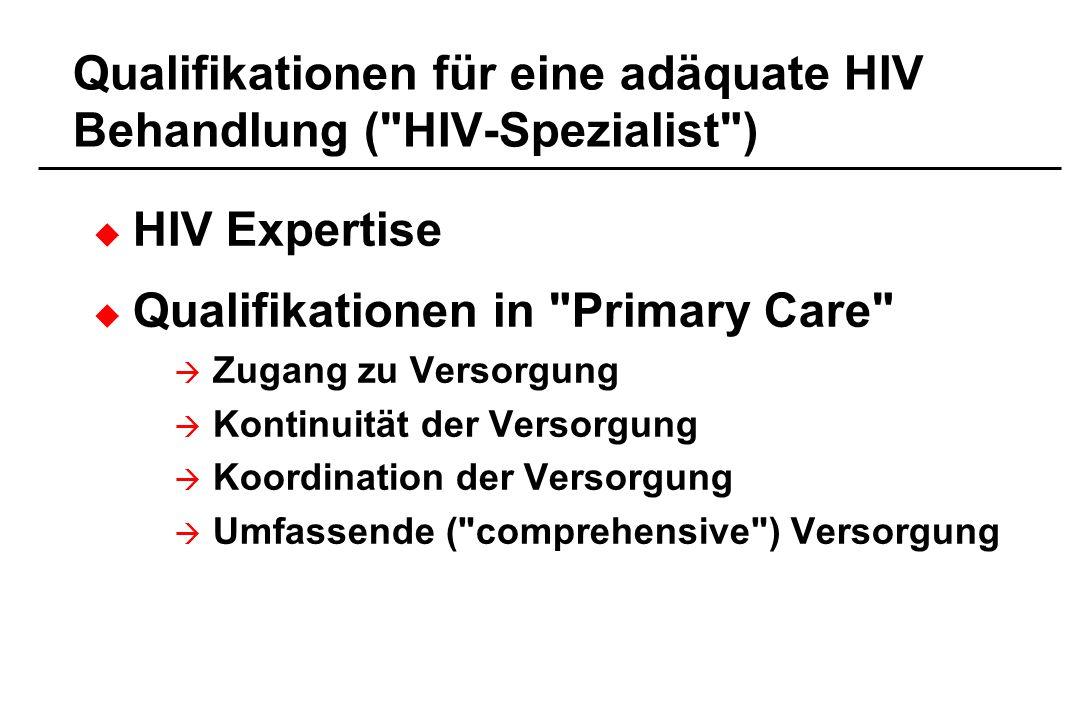Qualifikationen für eine adäquate HIV Behandlung (