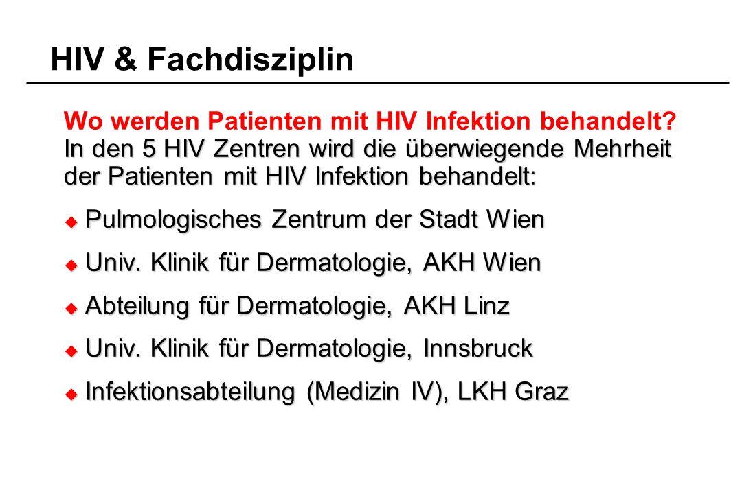 HIV & Fachdisziplin Wo werden Patienten mit HIV Infektion behandelt? In den 5 HIV Zentren wird die überwiegende Mehrheit der Patienten mit HIV Infekti