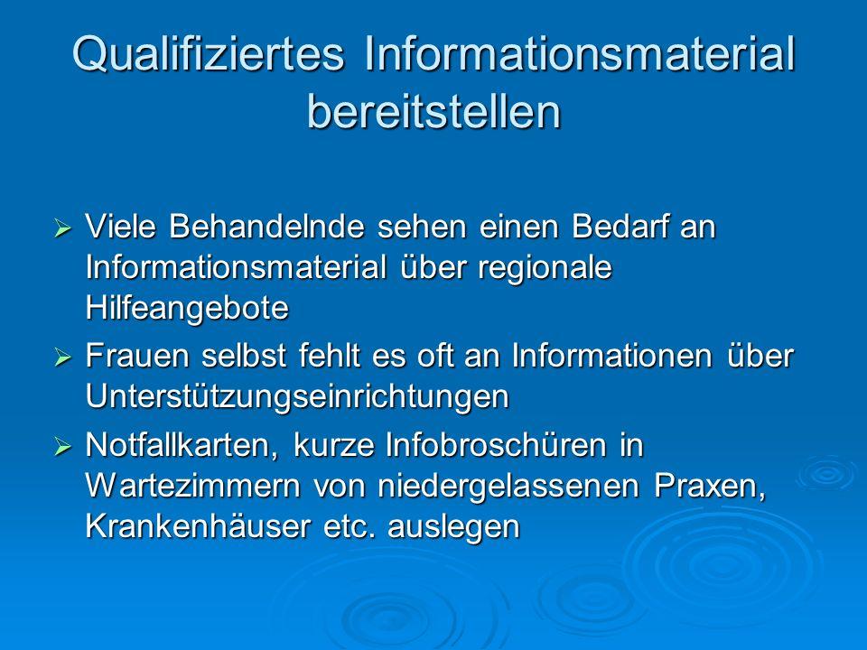 Qualifiziertes Informationsmaterial bereitstellen Viele Behandelnde sehen einen Bedarf an Informationsmaterial über regionale Hilfeangebote Viele Beha