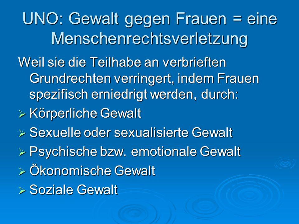 Netzwerk Gesine Ennepe-Ruhr-Kreis, NRW Modell, das die unterschiedlichsten Gesundheitsakteure gemeinsam mit der Fraueninfrastruktur in ein Netzwerk einbindet, um praxisnahe, effektive Wege für eine gewaltsensible Gesundheitsversorgung anzubieten.
