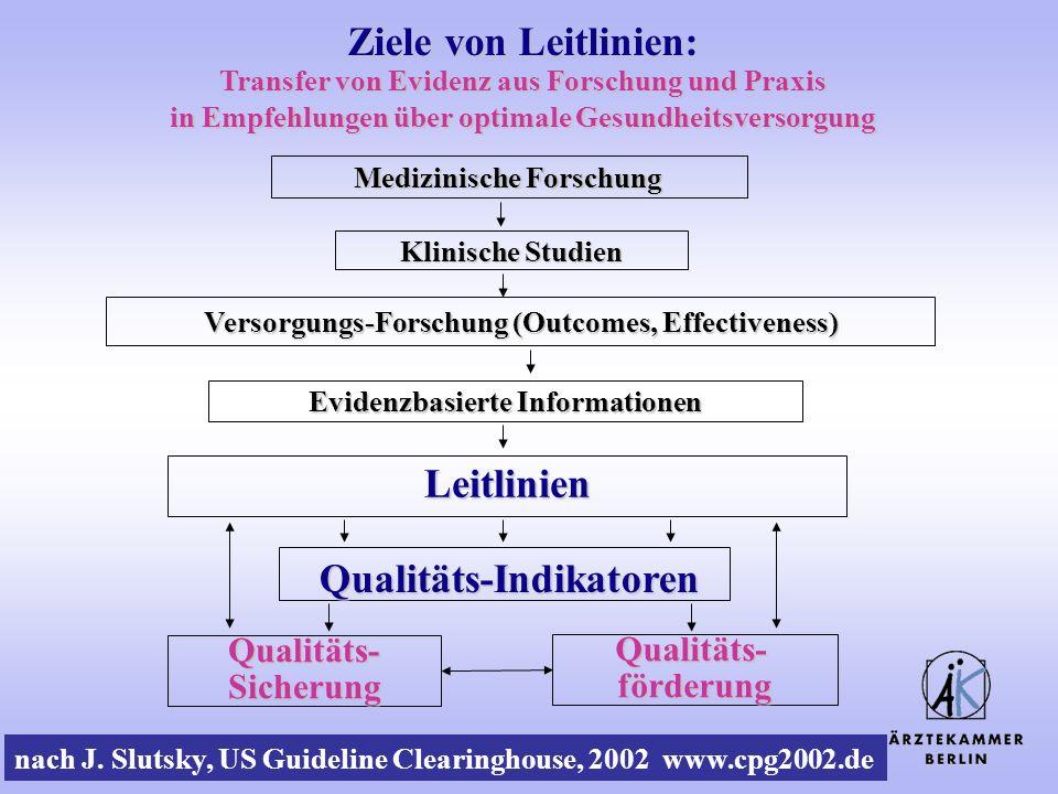 Dr. med. Günther Jonitz, Wien 09.10.06 Qualitäts-Sicherung Qualitäts-förderung Medizinische Forschung Klinische Studien Versorgungs-Forschung (Outcome