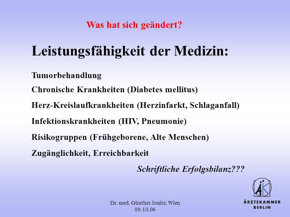 Dr. med. Günther Jonitz, Wien 09.10.06 Leistungsfähigkeit der Medizin: Tumorbehandlung Chronische Krankheiten (Diabetes mellitus) Herz-Kreislaufkrankh