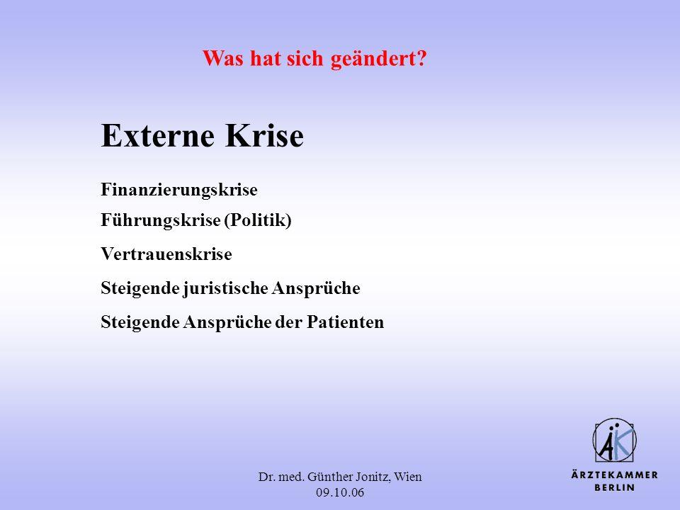 Dr. med. Günther Jonitz, Wien 09.10.06 Externe Krise Finanzierungskrise Führungskrise (Politik) Vertrauenskrise Steigende juristische Ansprüche Steige
