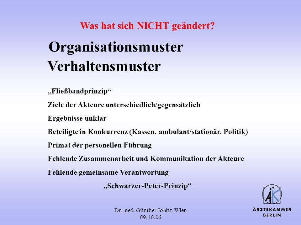 Dr. med. Günther Jonitz, Wien 09.10.06 Organisationsmuster Verhaltensmuster Fließbandprinzip Ziele der Akteure unterschiedlich/gegensätzlich Ergebniss