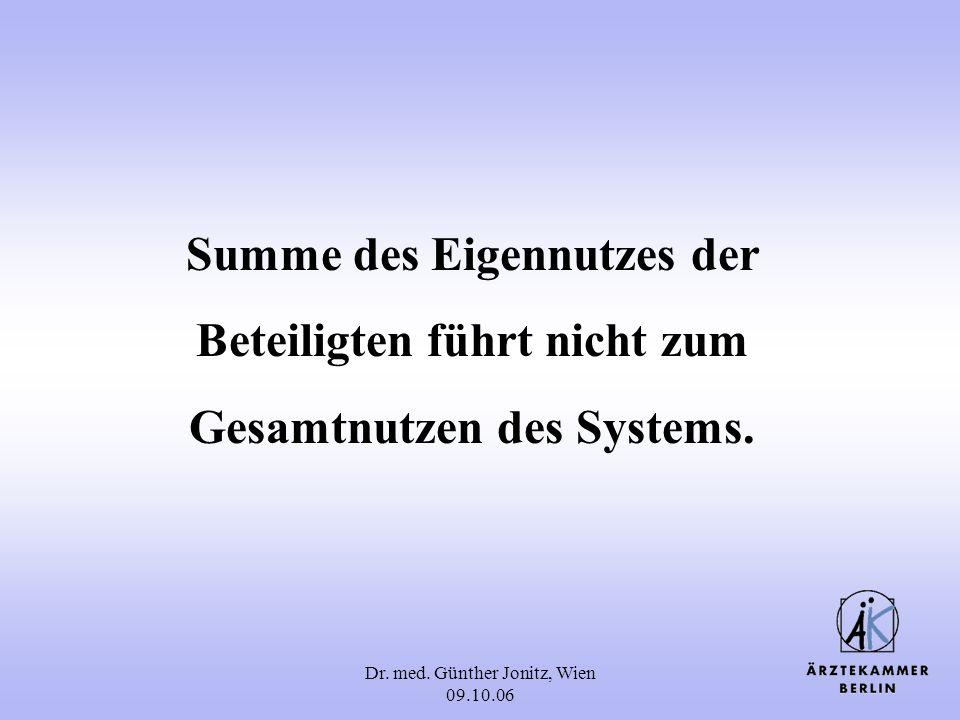 Dr. med. Günther Jonitz, Wien 09.10.06 Summe des Eigennutzes der Beteiligten führt nicht zum Gesamtnutzen des Systems.