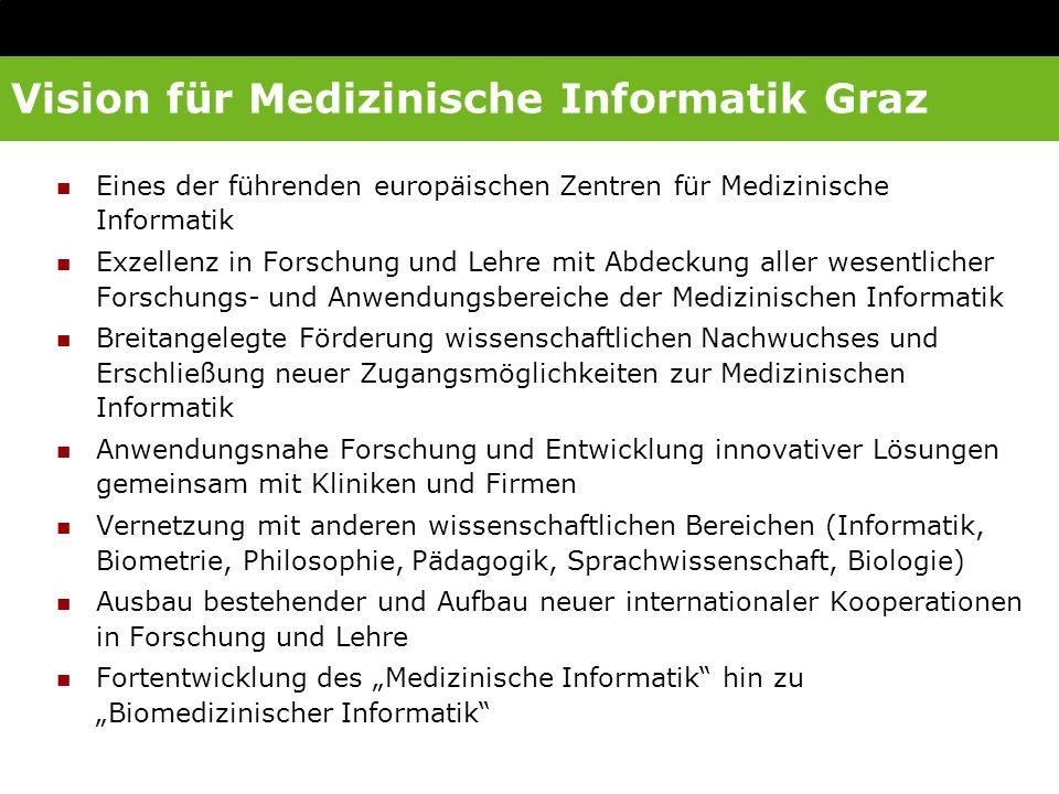 Vision für Medizinische Informatik Graz Eines der führenden europäischen Zentren für Medizinische Informatik Exzellenz in Forschung und Lehre mit Abde