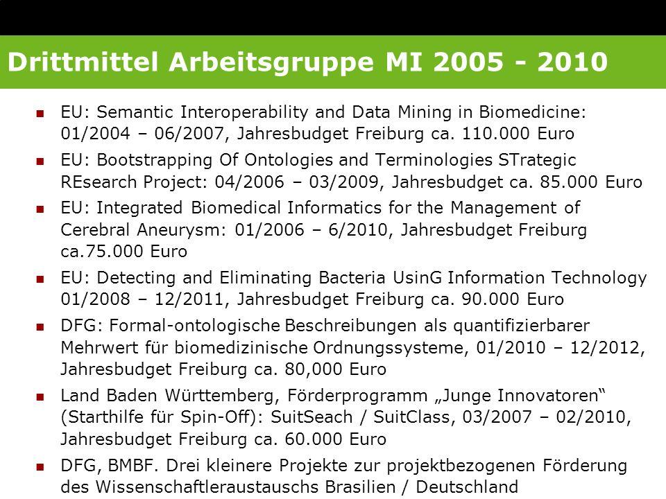 Drittmittel Arbeitsgruppe MI 2005 - 2010 EU: Semantic Interoperability and Data Mining in Biomedicine: 01/2004 – 06/2007, Jahresbudget Freiburg ca. 11