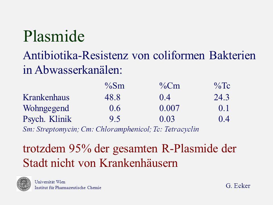 G. Ecker Universität Wien Institut für Pharmazeutische Chemie Plasmide Antibiotika-Resistenz von coliformen Bakterien in Abwasserkanälen: %Sm%Cm%Tc Kr