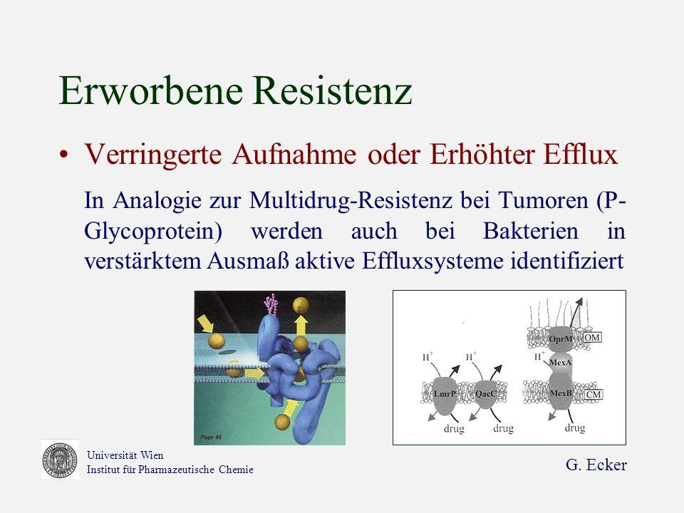 G. Ecker Universität Wien Institut für Pharmazeutische Chemie Erworbene Resistenz Verringerte Aufnahme oder Erhöhter Efflux In Analogie zur Multidrug-
