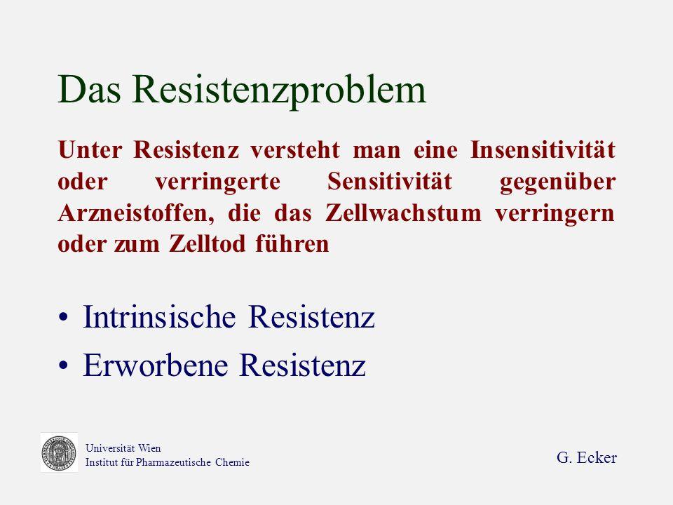 G. Ecker Universität Wien Institut für Pharmazeutische Chemie Das Resistenzproblem Intrinsische Resistenz Erworbene Resistenz Unter Resistenz versteht