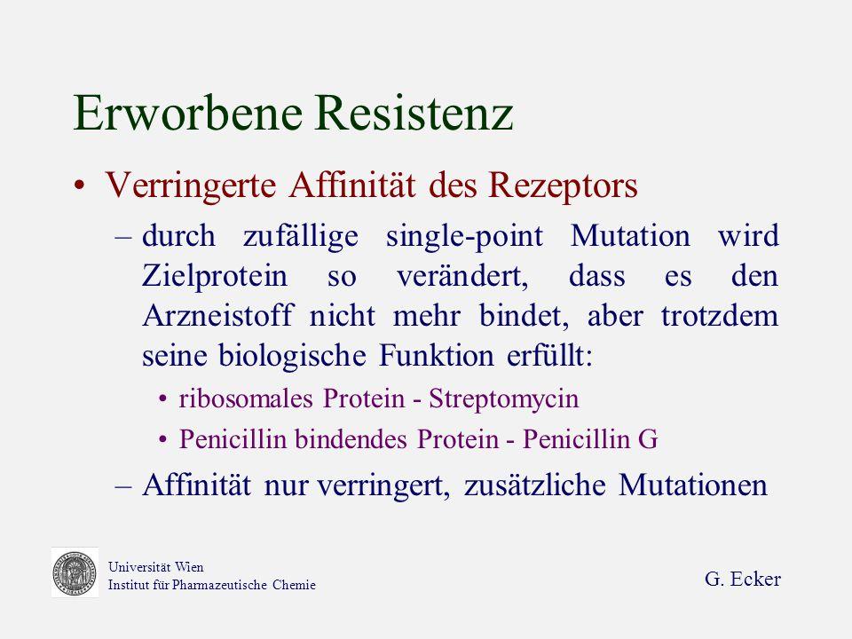 G. Ecker Universität Wien Institut für Pharmazeutische Chemie Erworbene Resistenz Verringerte Affinität des Rezeptors –durch zufällige single-point Mu