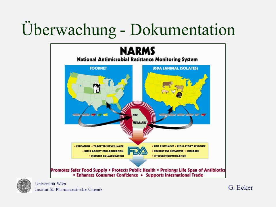 G. Ecker Universität Wien Institut für Pharmazeutische Chemie Überwachung - Dokumentation
