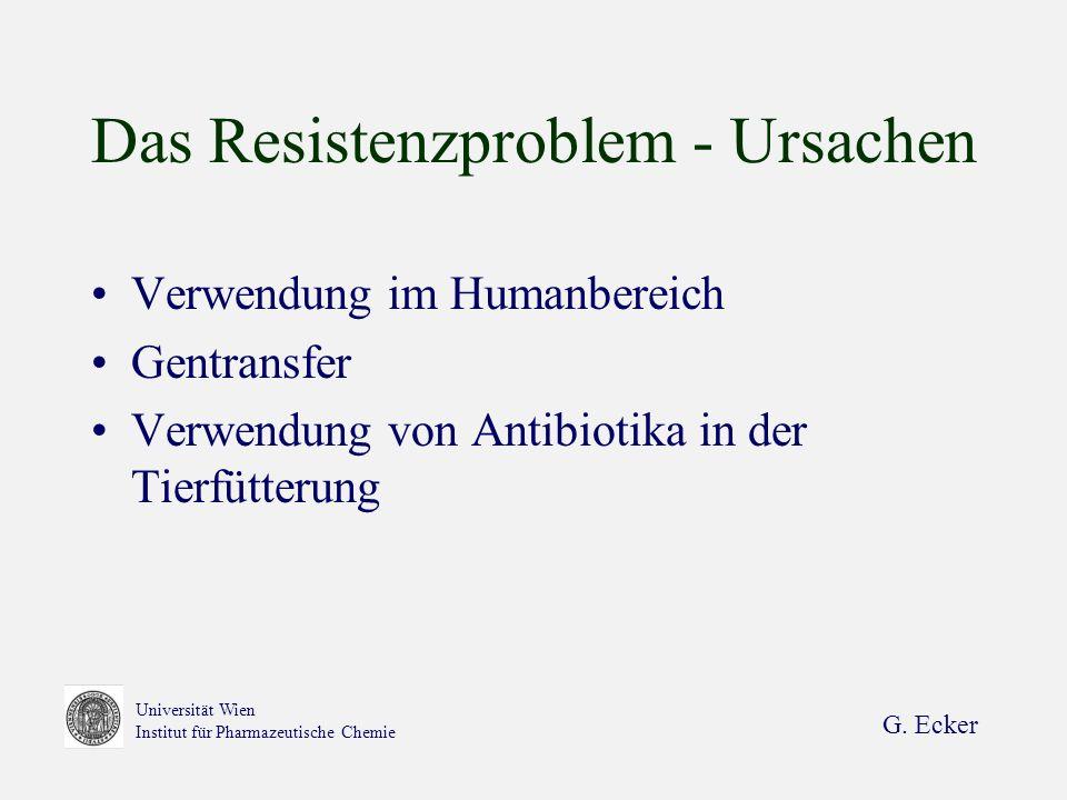G. Ecker Universität Wien Institut für Pharmazeutische Chemie Das Resistenzproblem - Ursachen Verwendung im Humanbereich Gentransfer Verwendung von An