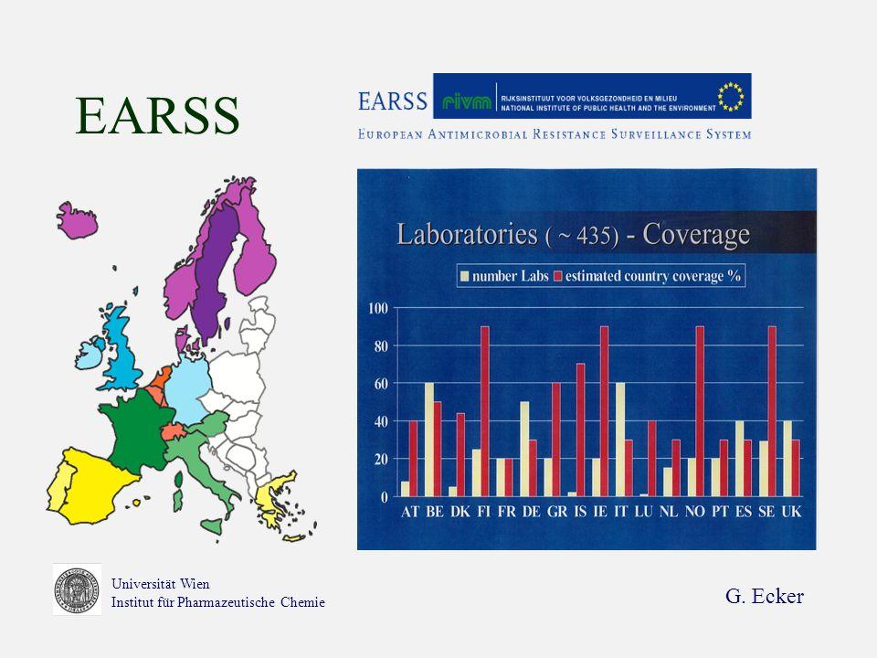 G. Ecker Universität Wien Institut für Pharmazeutische Chemie EARSS