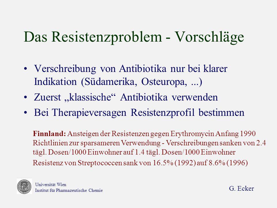 G. Ecker Universität Wien Institut für Pharmazeutische Chemie Das Resistenzproblem - Vorschläge Verschreibung von Antibiotika nur bei klarer Indikatio