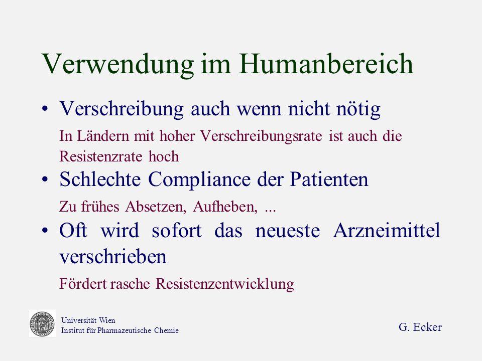 G. Ecker Universität Wien Institut für Pharmazeutische Chemie Verwendung im Humanbereich Verschreibung auch wenn nicht nötig In Ländern mit hoher Vers