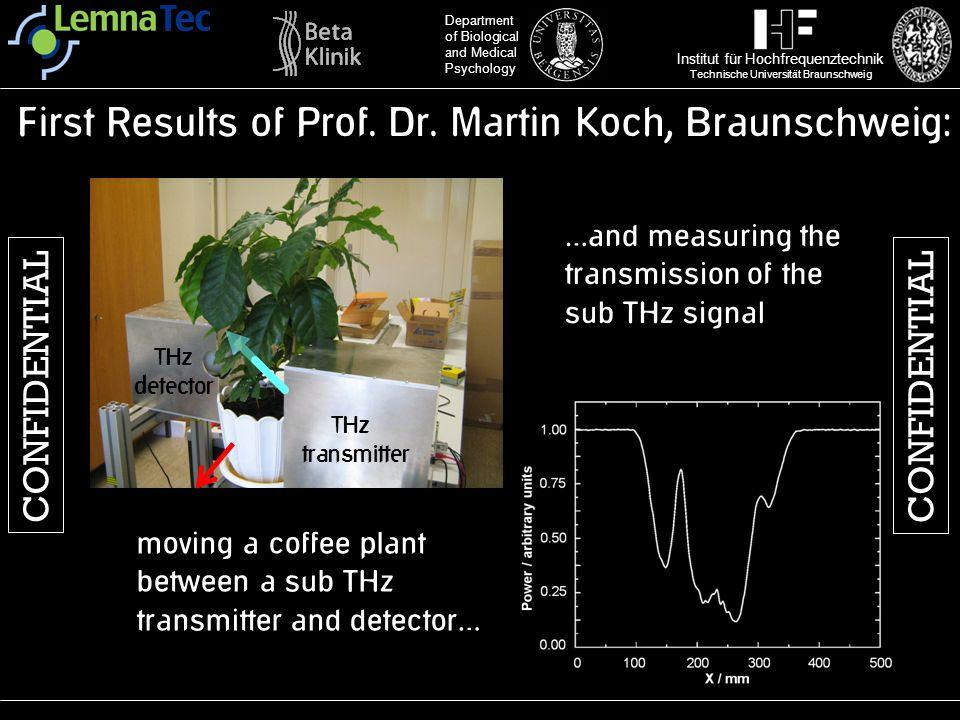 Institut für Hochfrequenztechnik Technische Universität Braunschweig Department of Biological and Medical Psychology CONFIDENTIAL First Results of Pro