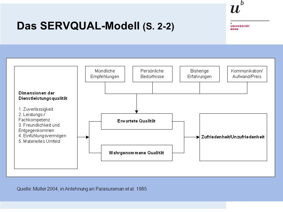 Quelle: Müller 2004, in Anlehnung an Parasuraman et al. 1985 Das SERVQUAL-Modell (S. 2-2)