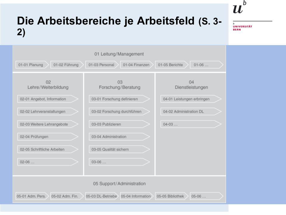 Die Arbeitsbereiche je Arbeitsfeld (S. 3- 2)