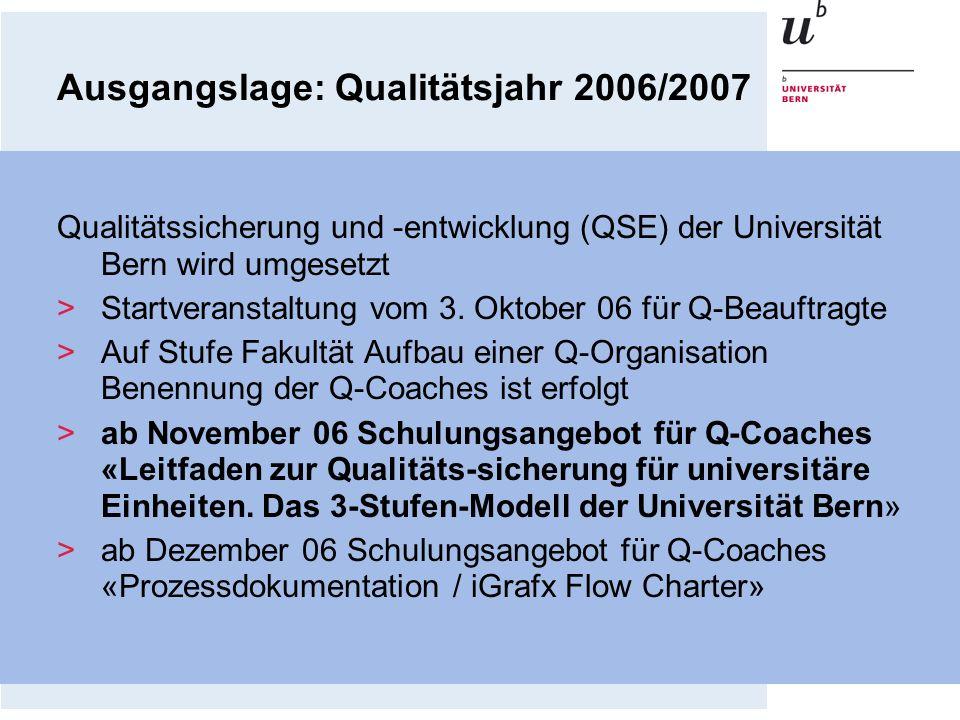 Ausgangslage: Qualitätsjahr 2006/2007 Qualitätssicherung und -entwicklung (QSE) der Universität Bern wird umgesetzt >Startveranstaltung vom 3. Oktober
