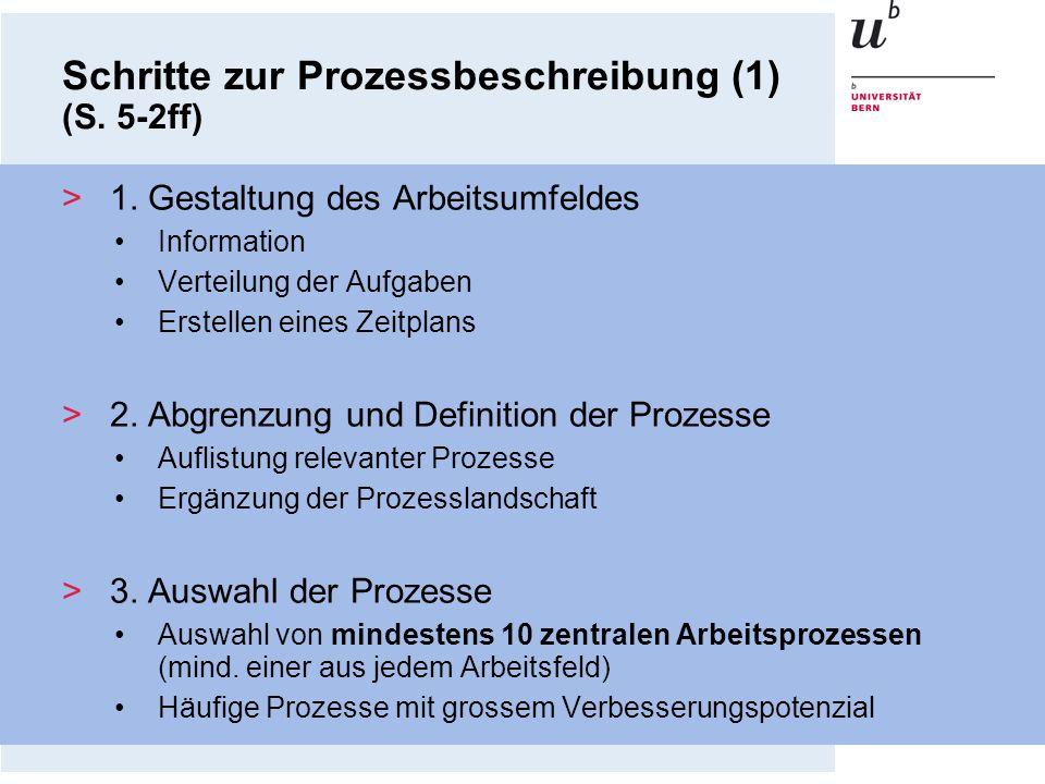 Schritte zur Prozessbeschreibung (1) (S. 5-2ff) >1. Gestaltung des Arbeitsumfeldes Information Verteilung der Aufgaben Erstellen eines Zeitplans >2. A