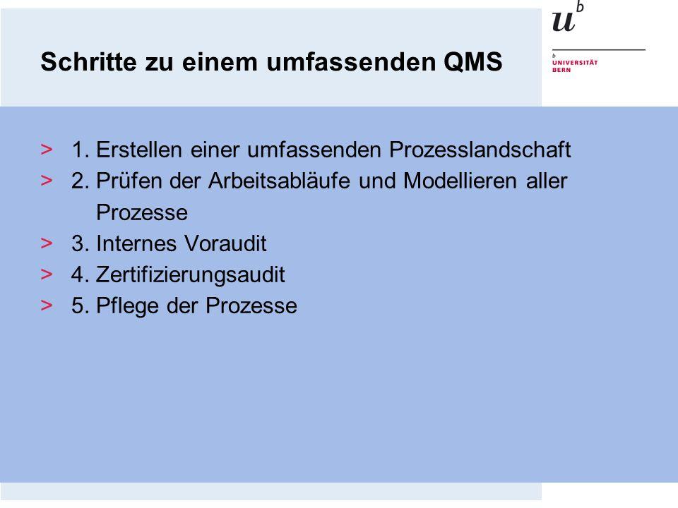 Schritte zu einem umfassenden QMS >1. Erstellen einer umfassenden Prozesslandschaft >2. Prüfen der Arbeitsabläufe und Modellieren aller Prozesse >3. I