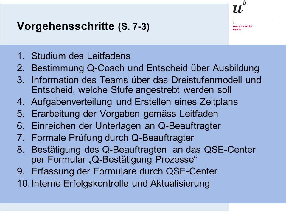 Vorgehensschritte (S. 7-3) 1.Studium des Leitfadens 2.Bestimmung Q-Coach und Entscheid über Ausbildung 3.Information des Teams über das Dreistufenmode