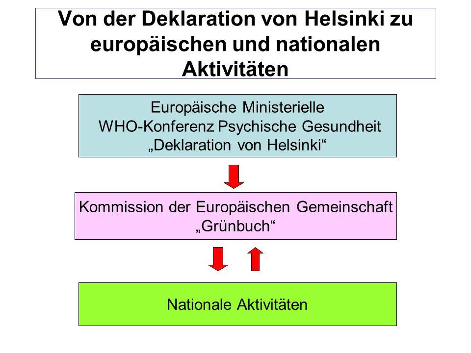 Von der Deklaration von Helsinki zu europäischen und nationalen Aktivitäten Europäische Ministerielle WHO-Konferenz Psychische Gesundheit Deklaration