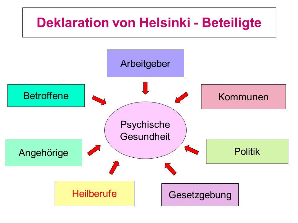 Deklaration von Helsinki - Beteiligte Betroffene Angehörige Politik Kommunen Gesetzgebung Arbeitgeber Psychische Gesundheit Heilberufe