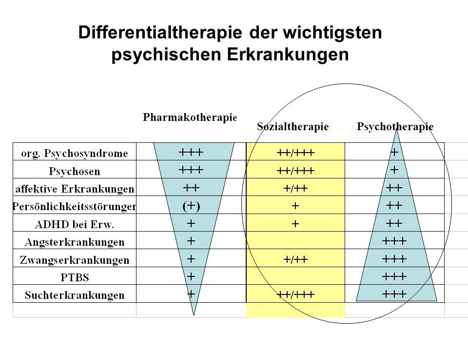 Differentialtherapie der wichtigsten psychischen Erkrankungen Pharmakotherapi e SozialtherapiePsychotherapie