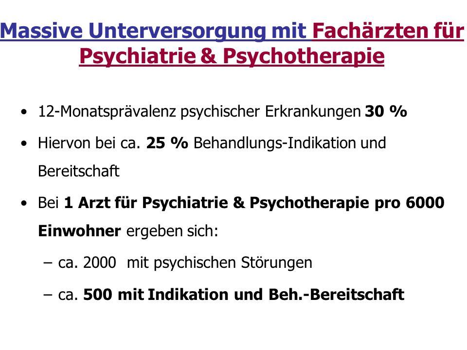 Massive Unterversorgung mit Fachärzten für Psychiatrie & Psychotherapie 12-Monatsprävalenz psychischer Erkrankungen 30 % Hiervon bei ca. 25 % Behandlu