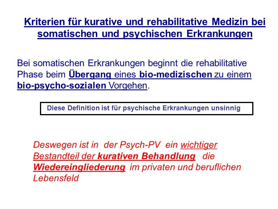 Kriterien für kurative und rehabilitative Medizin bei somatischen und psychischen Erkrankungen Bei somatischen Erkrankungen beginnt die rehabilitative