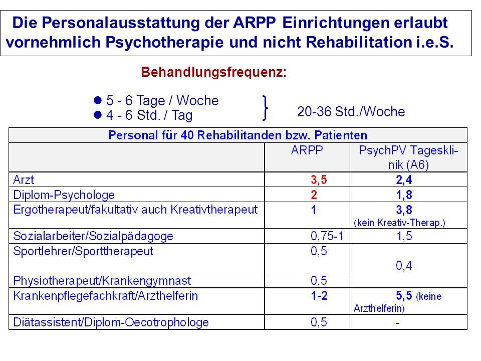 Behandlungsfrequenz: 5 - 6 Tage / Woche 4 - 6 Std. / Tag 20-36 Std./Woche Die Personalausstattung der ARPP Einrichtungen erlaubt vornehmlich Psychothe
