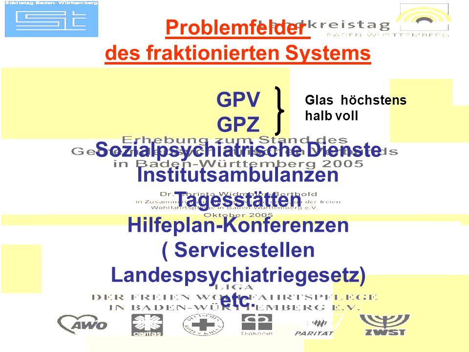 Problemfelder des fraktionierten Systems GPV GPZ Sozialpsychiatrische Dienste Institutsambulanzen Tagesstätten Hilfeplan-Konferenzen ( Servicestellen