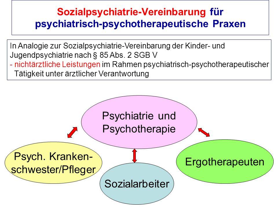 Sozialpsychiatrie-Vereinbarung für psychiatrisch-psychotherapeutische Praxen Psychiatrie und Psychotherapie Sozialarbeiter Psych. Kranken- schwester/P