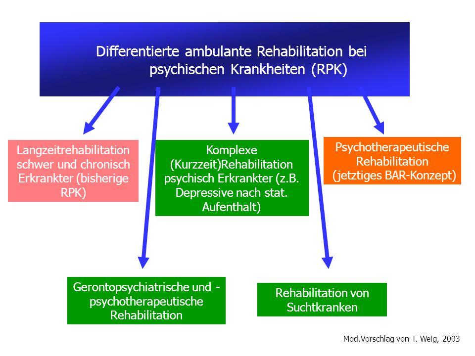 Differentierte ambulante Rehabilitation bei psychischen Krankheiten (RPK) Langzeitrehabilitation schwer und chronisch Erkrankter (bisherige RPK) Kompl