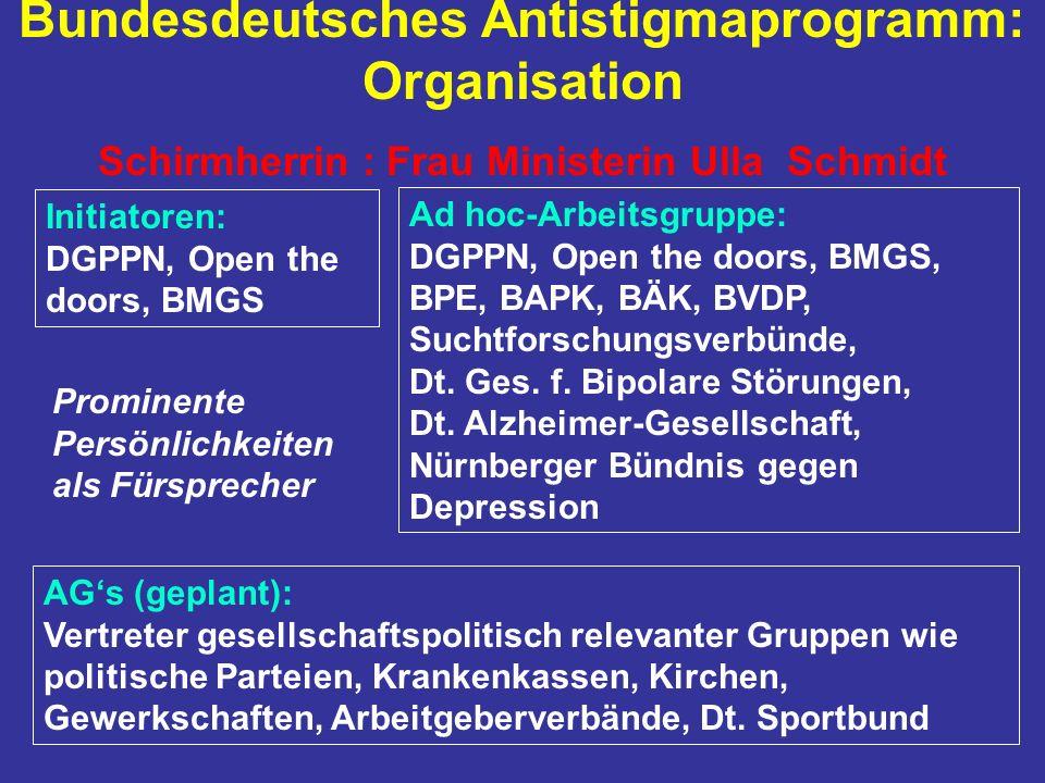AGs (geplant): Vertreter gesellschaftspolitisch relevanter Gruppen wie politische Parteien, Krankenkassen, Kirchen, Gewerkschaften, Arbeitgeberverbänd