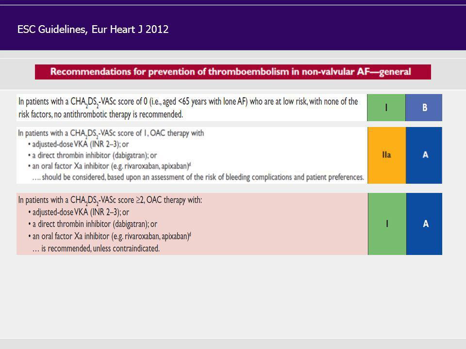 Event rate %/yr HR Dabi 1101.341.11 Dabi 1500.920.76 W1.201 Riva1.340.94 W1.421 Api0.970.92 W1.051 Ischemic stroke New oral anticoagulants in atrial fibrillation