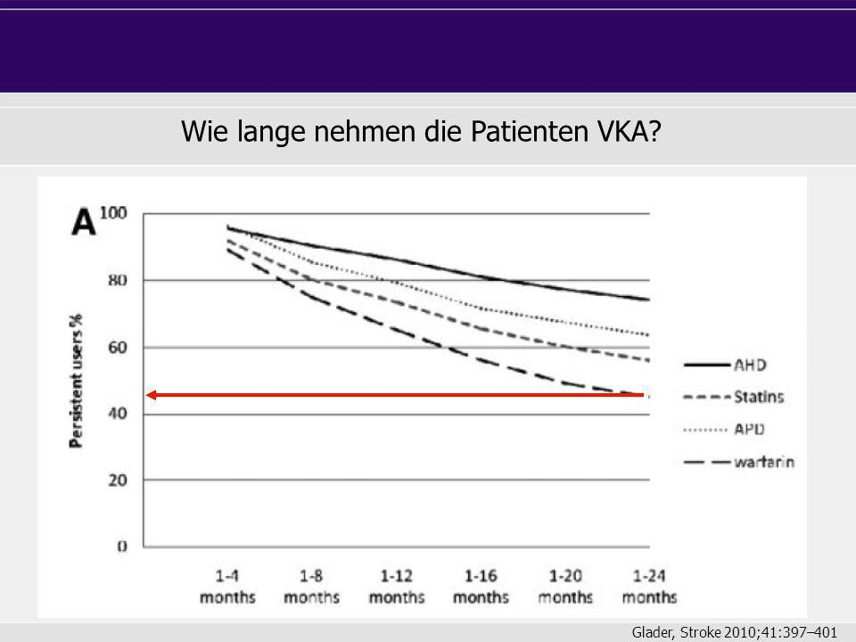 Event rate %/yr HR Dabi 110-- Dabi 150-- W-- Riva0.040.23 W0.191 Api0.090.7 W0.101 Non-CNS systemic embolism New oral anticoagulants in atrial fibrillation