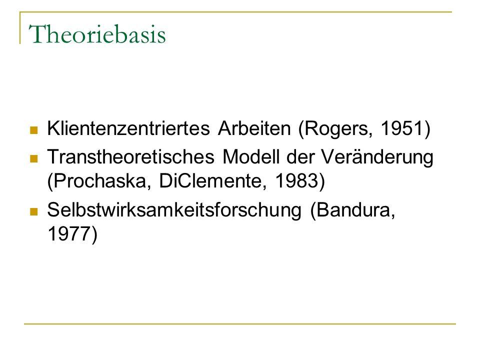 Theoriebasis Klientenzentriertes Arbeiten (Rogers, 1951) Transtheoretisches Modell der Veränderung (Prochaska, DiClemente, 1983) Selbstwirksamkeitsfor