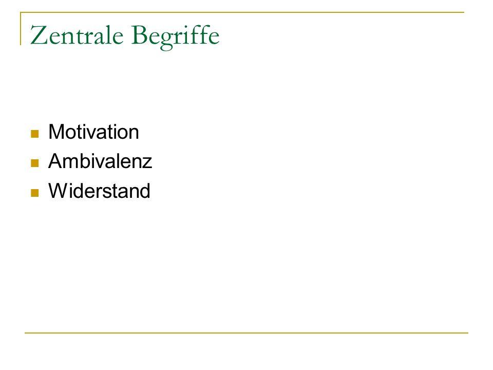 Das transtheoretische Modell Stufen der Veränderung Absichtslosigkeit (nicht mal an Veränderung denken) Überlegen (ambivalent) Vorbereitung Handeln Stabilisierung (nicht linear sondern zirkulär)