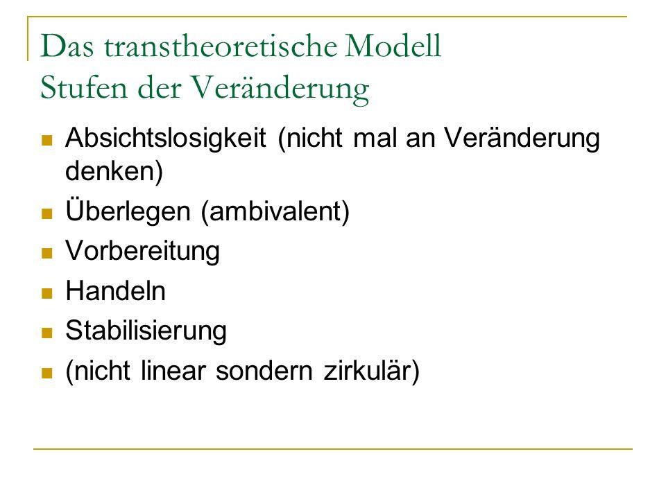 Das transtheoretische Modell Stufen der Veränderung Absichtslosigkeit (nicht mal an Veränderung denken) Überlegen (ambivalent) Vorbereitung Handeln St