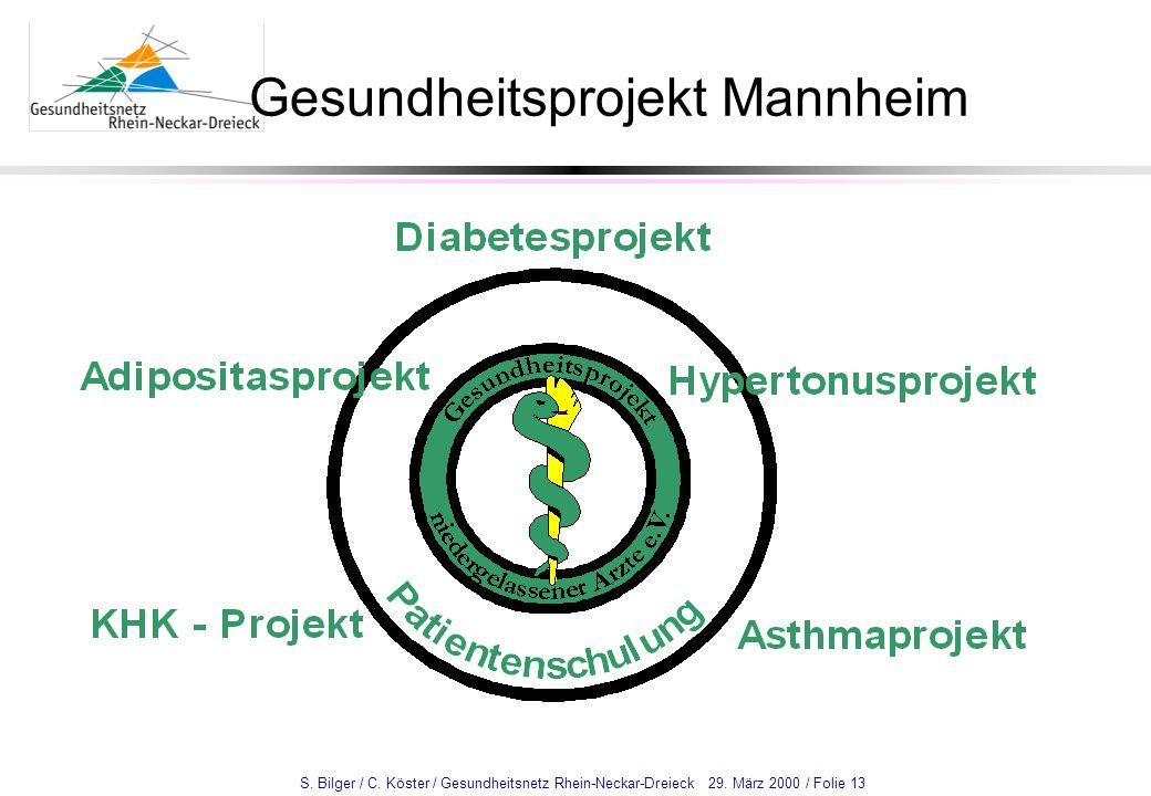 S. Bilger / C. Köster / Gesundheitsnetz Rhein-Neckar-Dreieck 29. März 2000 / Folie 13 Gesundheitsprojekt Mannheim