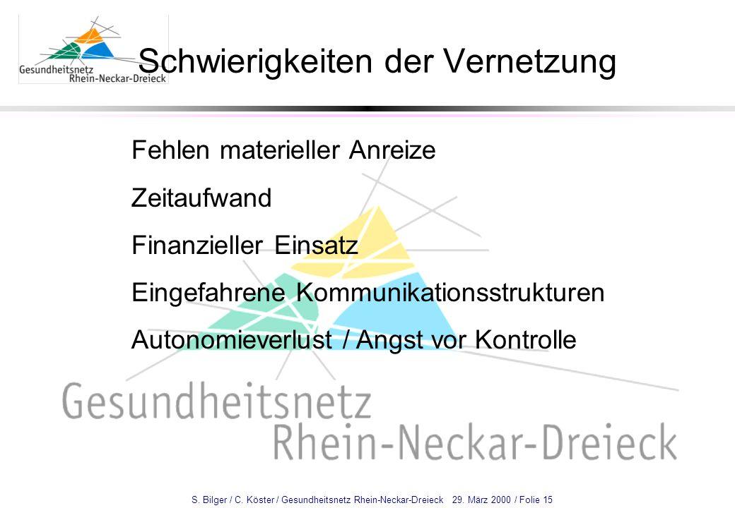 S. Bilger / C. Köster / Gesundheitsnetz Rhein-Neckar-Dreieck 29. März 2000 / Folie 15 Schwierigkeiten der Vernetzung Fehlen materieller Anreize Zeitau