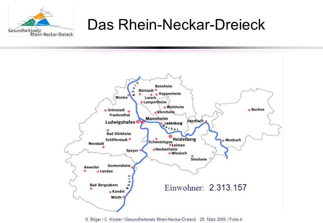 S. Bilger / C. Köster / Gesundheitsnetz Rhein-Neckar-Dreieck 29. März 2000 / Folie 4 Das Rhein-Neckar-Dreieck Einwohner: 2.313.157