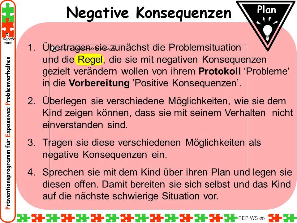 Präventionsprogramm für Expansives Problemverhalten Hogrefe 2005 © PEP-WS 112 Plan Negative Konsequenzen 1.Übertragen sie zunächst die Problemsituatio