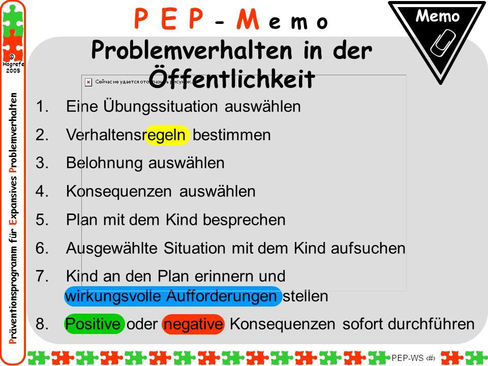 Präventionsprogramm für Expansives Problemverhalten Hogrefe 2005 © PEP-WS 129 1.Eine Übungssituation auswählen 2.Verhaltensregeln bestimmen 3.Belohnun